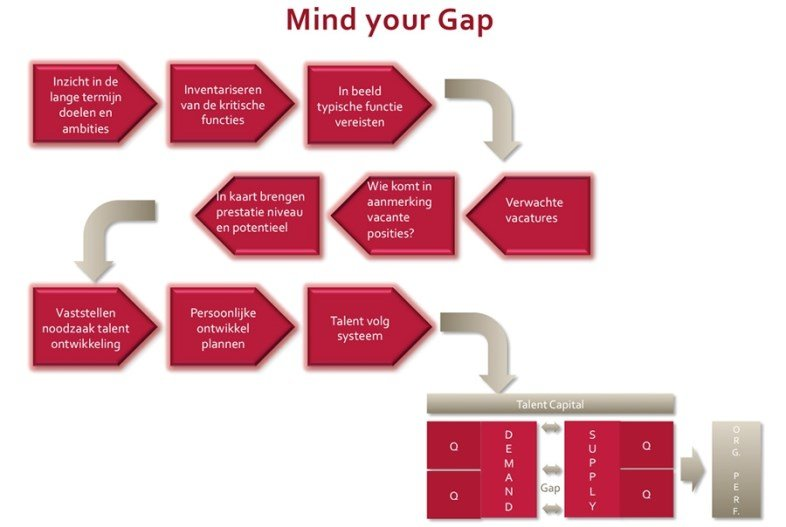 1462967553291_Mind-your-gap