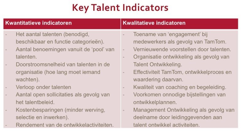 1462968374444_Key-talent-indicators